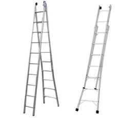 scada-profissional-10-degraus